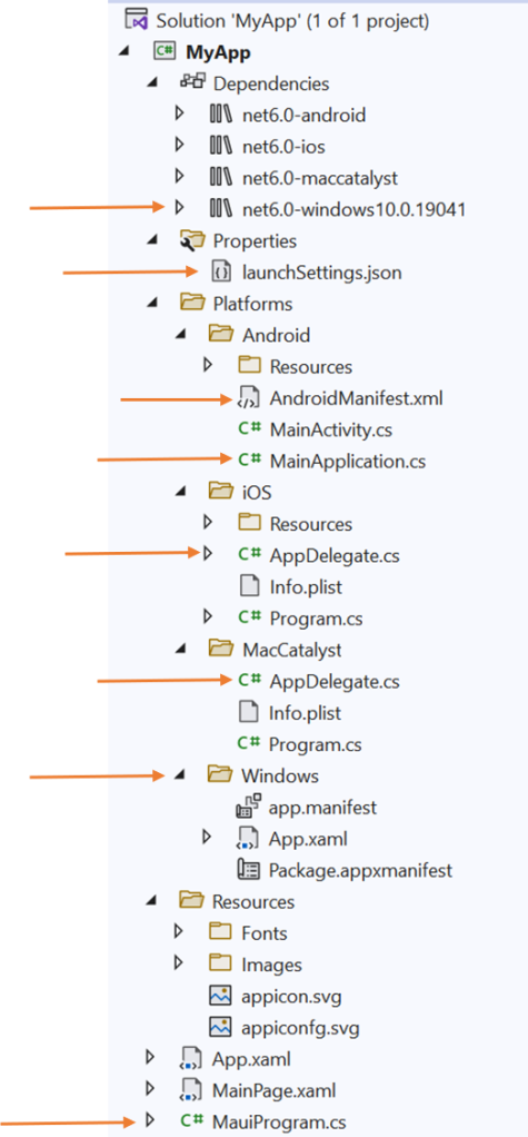 .NET MAUI Preview 8 Application Artifacts
